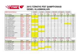 Türkiye Pist Şampiyonası Genel Klasman için tıklayınız.