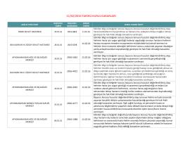 28/01/2016 tarihli kurul kararları - Afyonkarahisar İl Sağlık Müdürlüğü