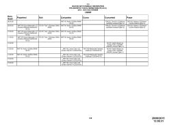 2015-2016 Güz Dönemi Lisans Ders Programları