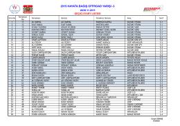 Geçici Start Listesi 2015