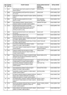 münfesih duruma düşen şirketler listesi