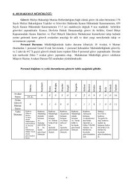 Personel dağılımı ve yetki durumlarını gösterir tablo aşağıdaki gibidir