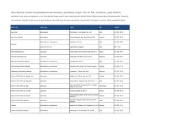Allianz Kazançlı Kurumları`nda gerçekleşecek olan