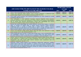 6102 sayılı türk ticaret kanunu`nda kabahat olarak idari para cezası
