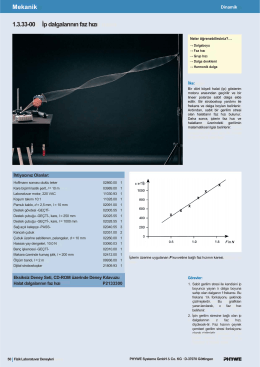 Mekanik 1.3.33-00 İp dalgalarının faz hızı
