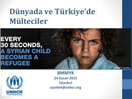 Dünyada ve Türkiye`de Mülteciler