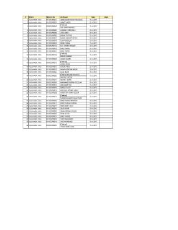 # Bölüm Öğrenci No Ad Soyad Date Mark B1105.090021