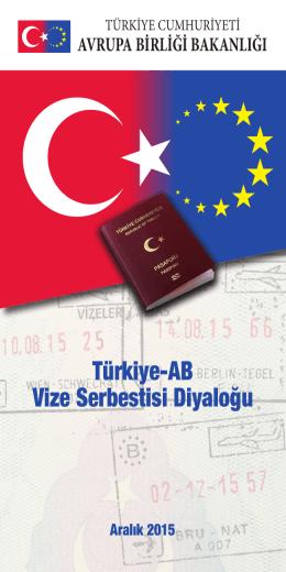 Türkiye-AB Vize Serbestisi Diyaloğu