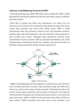 Gateway Load Balancing Protocol (GLBP)