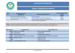 hizmet standartları tablosu bilgi işlem müdürlüğü