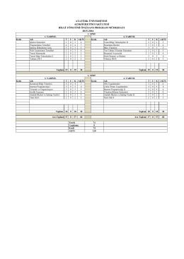 2015-2016 atatürk üniversitesi açıköğretim fakültesi bilgi yönetimi