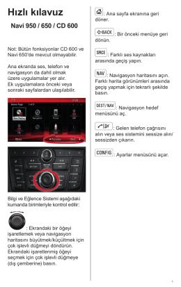 CD 600 IntelliLink Hızlı Kılavuz