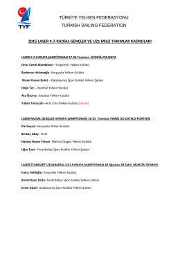 2015 Laser sınıfı Avrupa ve Dünya Şampiyonaları Milli takımlar
