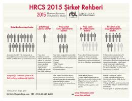 HRCS 2015 Şirket Rehberi - Global İnsan Kaynakları Yetkinlikleri