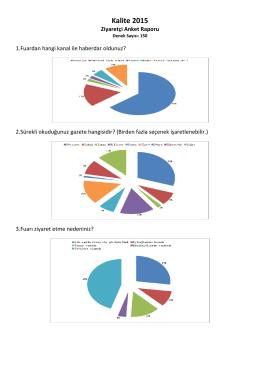 Kalite`15 Ziyaretçi Anket Raporu