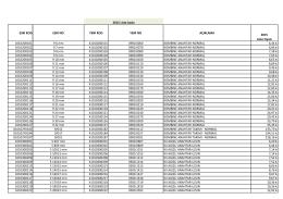 altaş fiyat listesi 2015