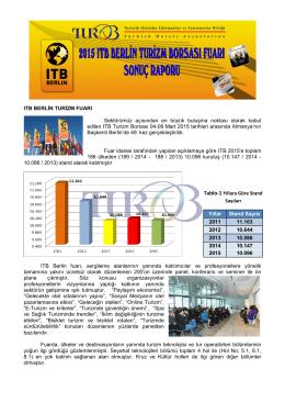 ITB 2015 Fuar Sonuç Raporu
