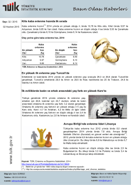 Kilis kaba evlenme hızında ilk sırada En yüksek ilk evlenme yaşı