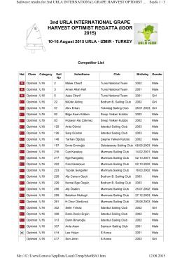 u16 yarışçı listesi