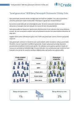 """""""Lead generation"""" B2B Satış Potansiyeli Üretmenin 3 Kolay Yolu"""