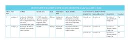 2015 Çadır Alanları Listesi