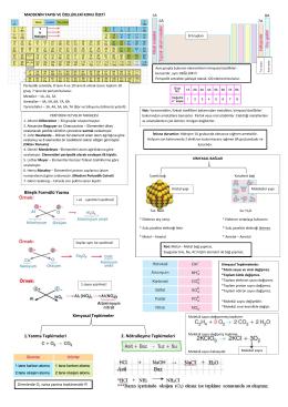 Bileşik Formülü Yazma Kimyasal Tepkimeler 1.Yanma Tepkimeleri 2