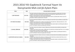 2015-2016 Yıllı Gapbirecik Tarımsal Yayım Ve Danışmanlık Müh.Ltd