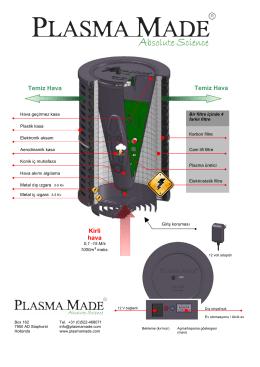 Hızlı rehber PlasmaMade hava filtresi
