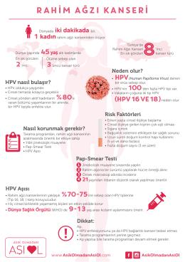 rahım agzı kanserı - Aşık Olmadan Aşı Ol