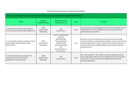 İşgücü Piyasasında Güvence ve Esnekliğin Sağlanması 2015 Yılı