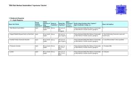 TBB Risk Merkezi İstatistikleri Yayınlama Takvimi