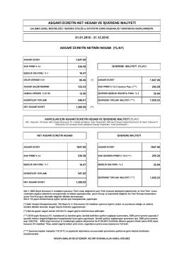 Asgari Ücretin Net Hesabı ve İşverene Maliyeti: 2016