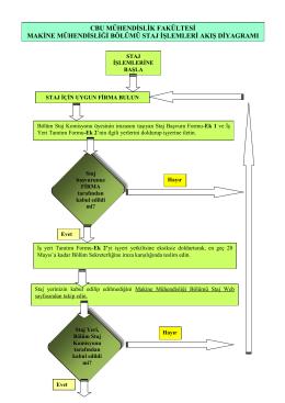 staj işlemleri akış şeması