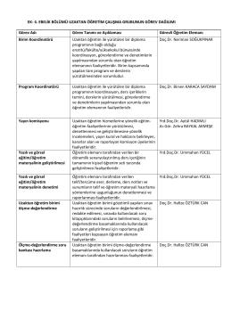 Çalışma Grubu Şeması - Ege Üniversitesi Uzaktan Eğitim Portalı