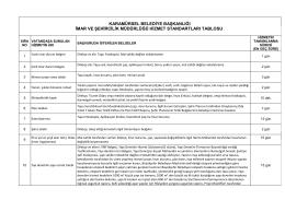 Imar ve Sehircilik Müdürlügü Hizmet Standartlari