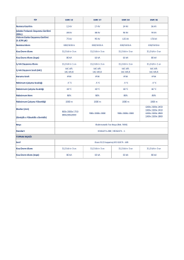 Kısa Devre Akımı (tepe) 80 kA 63 kA 63 kA 80 kA Elektrostatik Toz