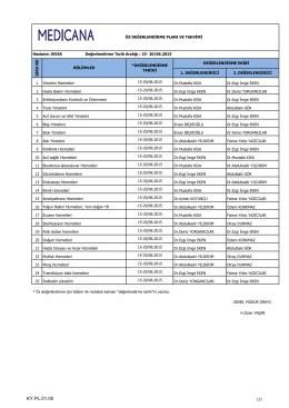 KY.PL.01.00 - Medicana Sağlık Grubu