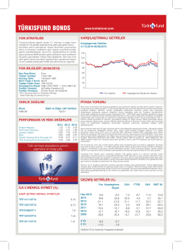 Turkisfund Bonds