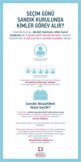 türkçe infografik 3