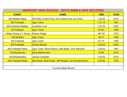 newport hıgh school - boys swım & dıve records