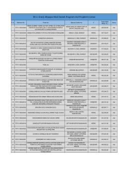 Enerji Altyapısı Mali Destek Programları Asil Liste