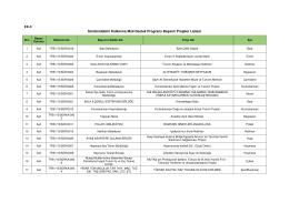 EK-3 Sürdürülebilir Kalkınma Mali Destek Programı Başarılı Projeler