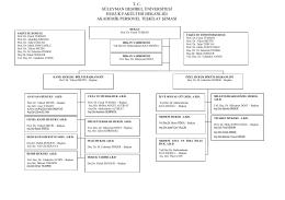 tc süleyman demirel üniversitesi hukuk fakültesi dekanlığı akademik