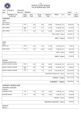 nisan - Burdur Ticaret Borsası