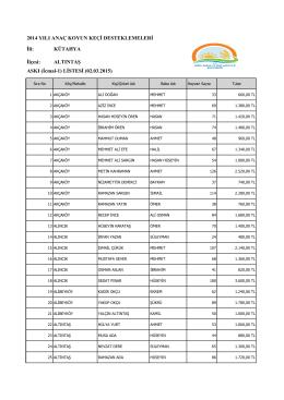 2014 Yılına Ait Koyun Keçi Desteklemesi İcmal Listeleri