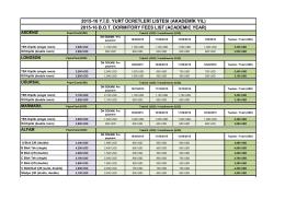 2015-16 y.i.d. yurt ücretleri lıstesı