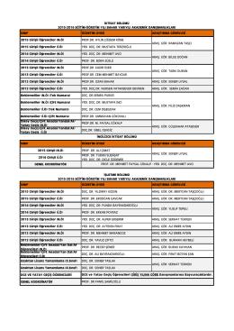 2015-2016 Eğitim-Öğretim Yılı Bahar Yarıyılı Akademik