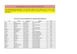 2014-2015 ve 2015-2016 ERASMUS STAJ ALMANCA SINAV