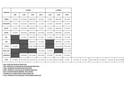 hbs= hazır bulunuşluk sınavları * dbs= dönem içi uygulanacak ders