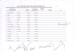 21.3.2015 genel kurul hazır bulunanlar listesi